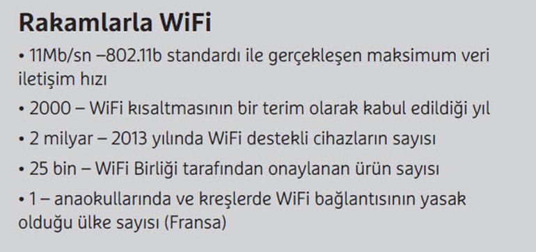 rakamlarla wi-fi