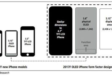 iPhone 8 ekran boyutu 5.15 inç civarında olacak