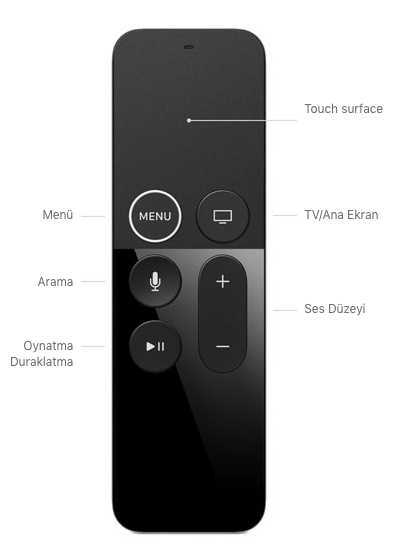 Apple TV Remote (Kumanda)